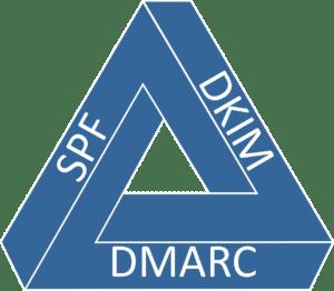 Spf Dkim Dmarc service